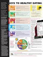 Keys to Healthy Eating Anatomical Chart